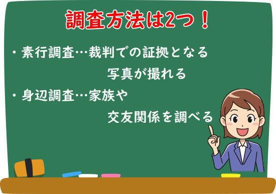 さくら幸子探偵事務所での浮気調査方法