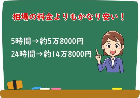 リッツ横浜探偵社の浮気調査料金