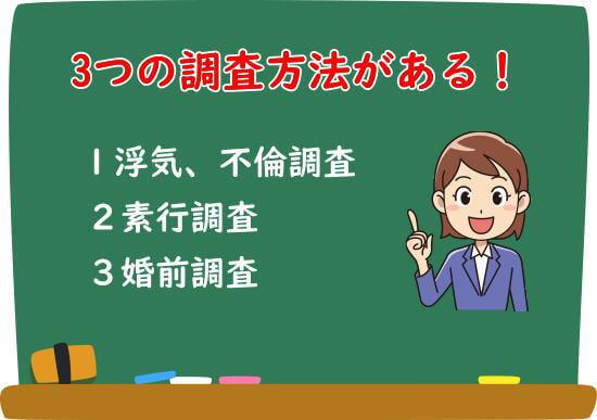 リッツ横浜探偵社の浮気調査方法