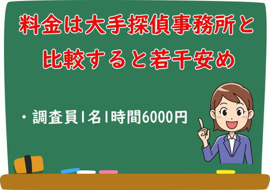 東京探偵社ALGの浮気調査の料金