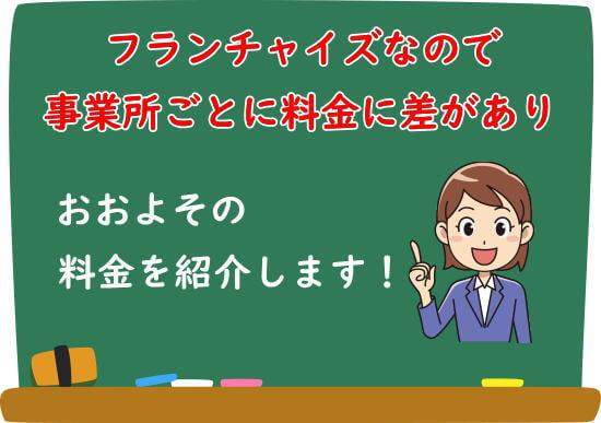 シークレットジャパンの浮気調査の料金