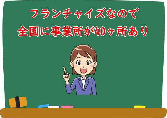 シークレットジャパンの事務所の支店の数