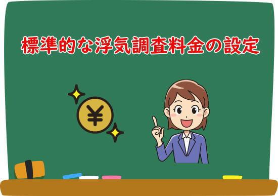 SDI探偵事務所(株式会社SDIジャパン)の浮気調査の種類と料金